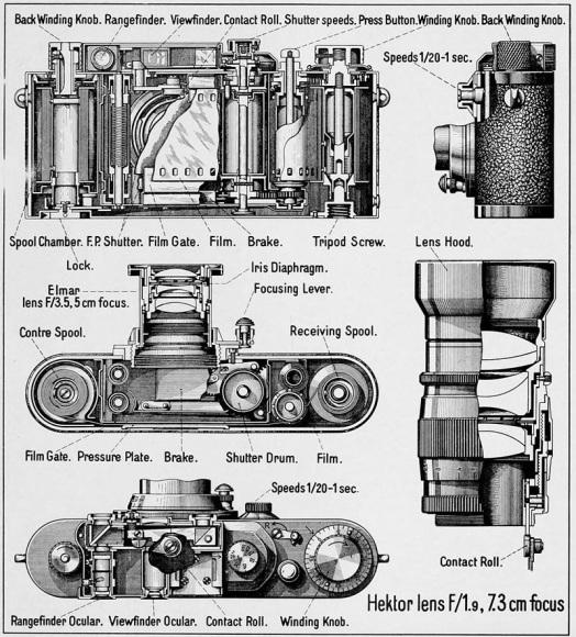 Leica-LTM-1939
