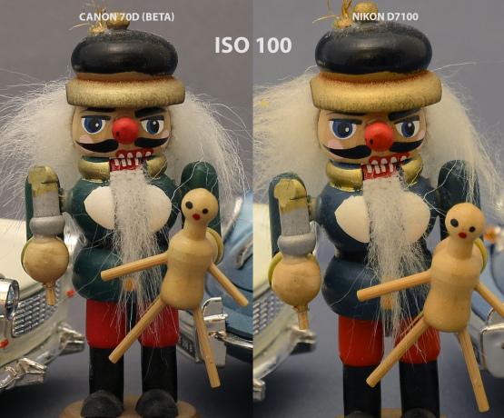 Canon 70D vs Nikon D7100 ISO 100
