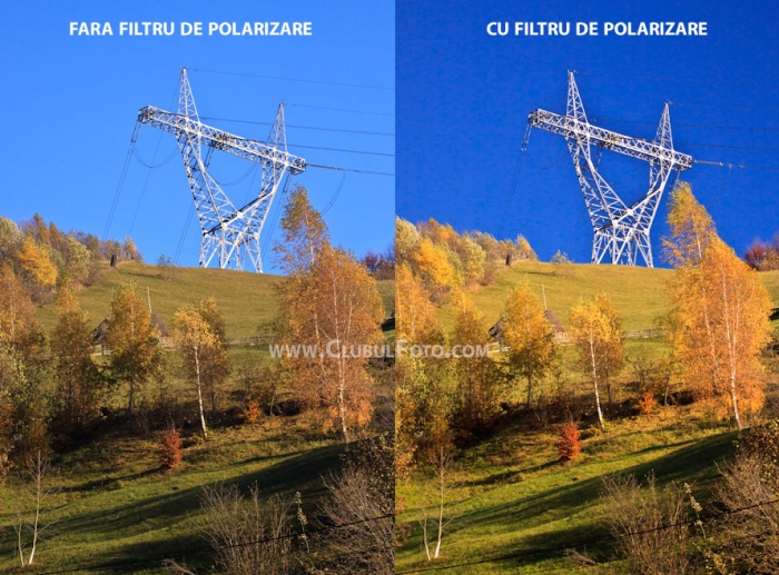 efectul-filtrului-de-polarizare