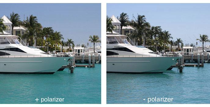 Efectul filtrului de Polarizare