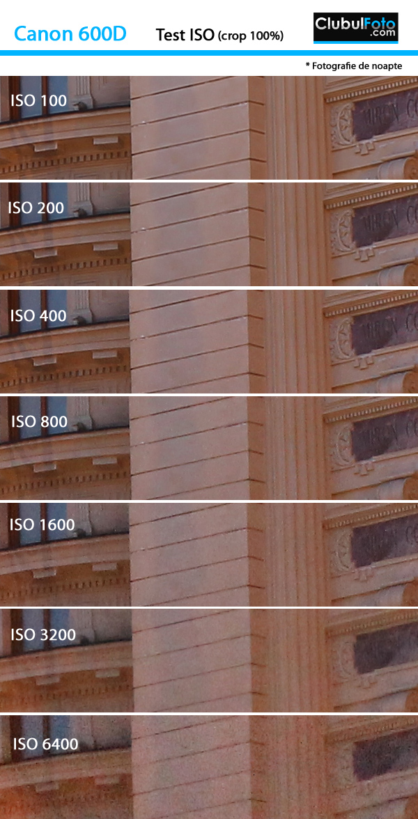 Canon-600D - ISO TEST