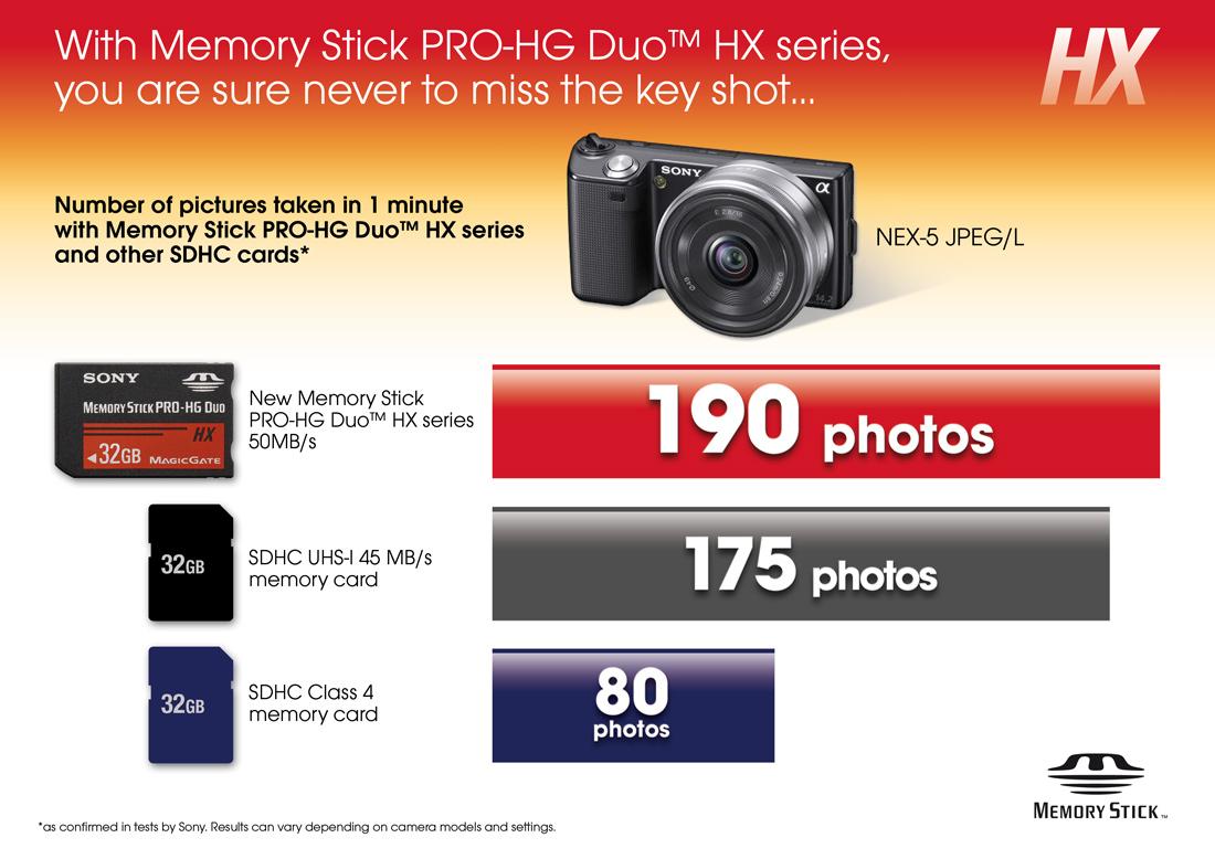 Sony HX Memory Card