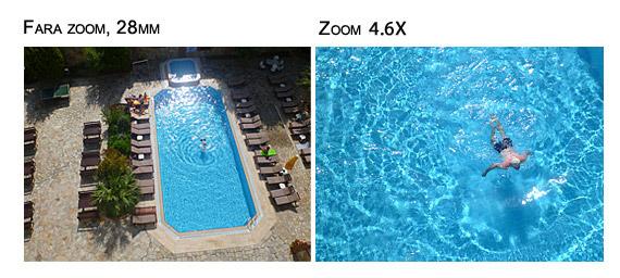 Performantele zoom-ului optic