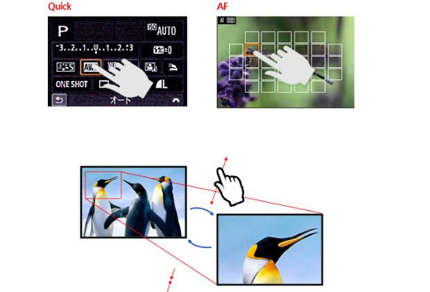 Canon 650D: cateva din functionalitatile ecranului touch-screen