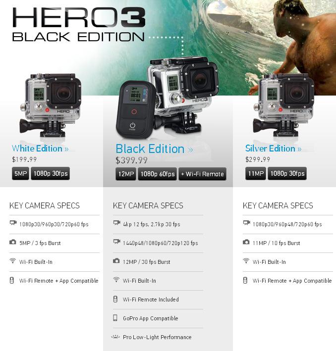 Comparatie GoPro Hero 3
