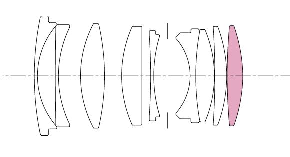Formula optica a noului obiectiv Sigma 35mm f/1.4
