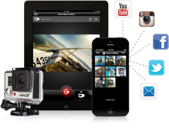 GoPro Hero3 App