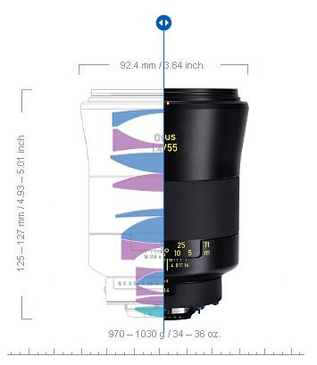 Formula optica a lui Zeiss Otus 55mm f/1.4