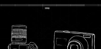 Istoria fotografiei in 5 minute