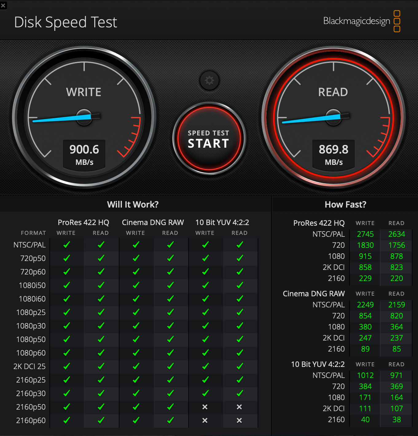 Test viteză SanDisk Extreme Pro 1TB SSD în Black Magic